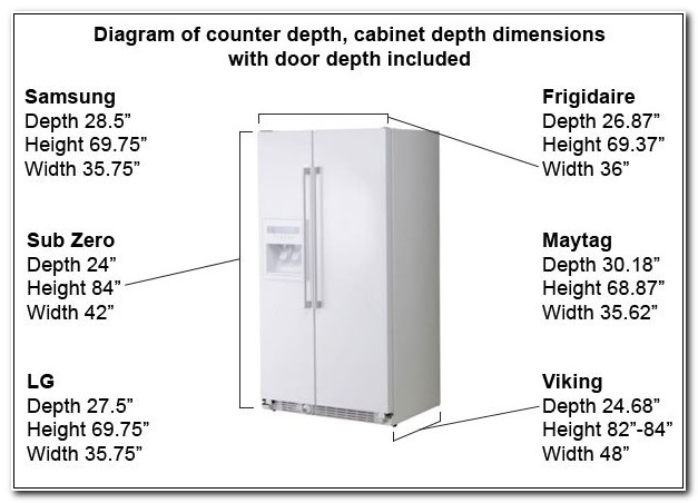 Counter Depth Refrigerator Dimensions Samsung