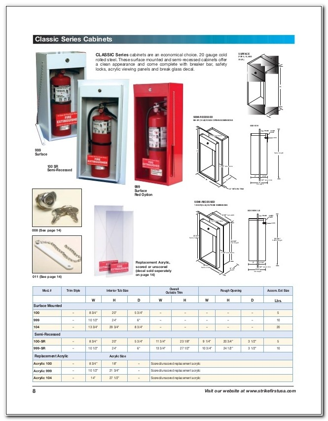 Fire Extinguisher Cabinet Size
