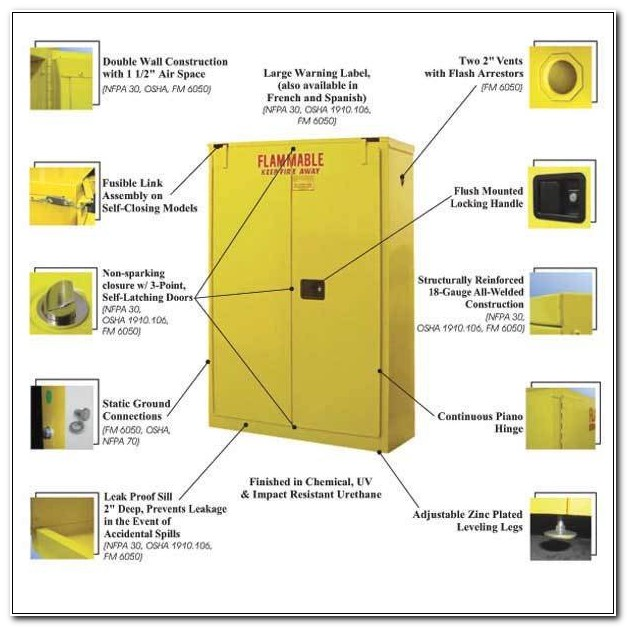 Flammable Liquid Storage Cabinet Specifications