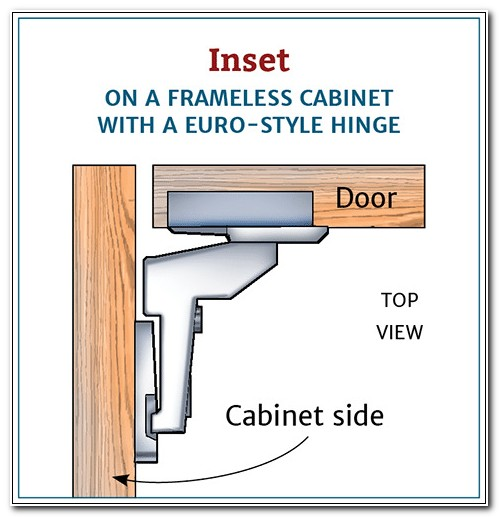 Hidden Flush Cabinet Door Hinges