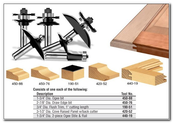 Kitchen Cabinet Router Bit Sets