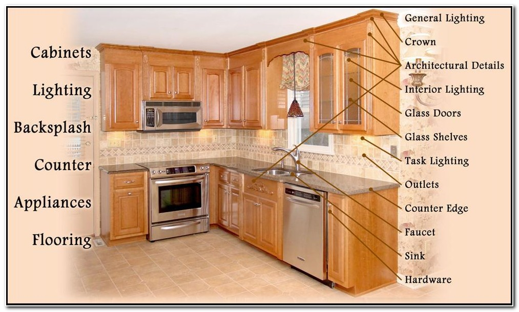 Kitchen Cabinets In Richmond Va