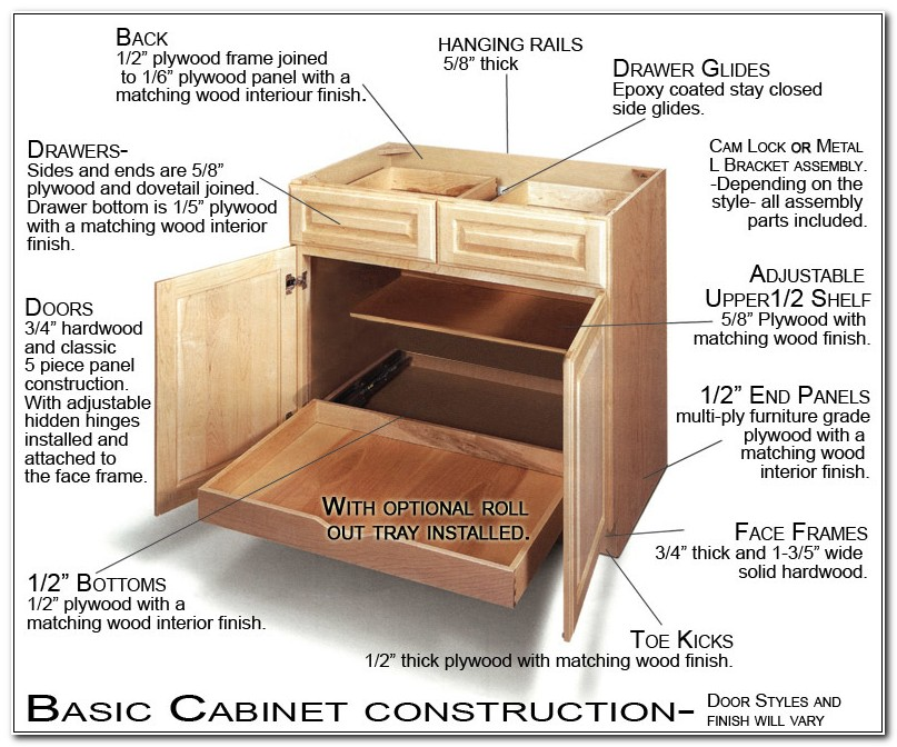 Kitchen Cabinets To Assemble