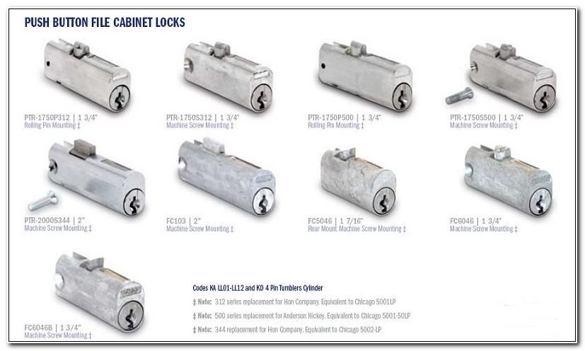 Locks For Filing Cabinets