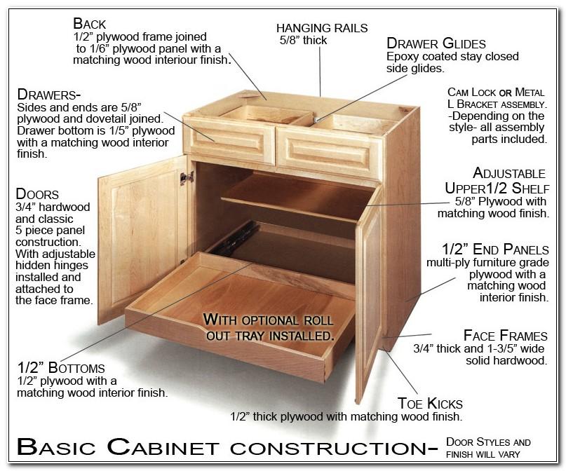 Ready Assembled Kitchen Cabinets