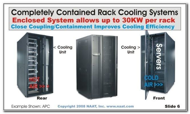Server Cabinets With Cooling