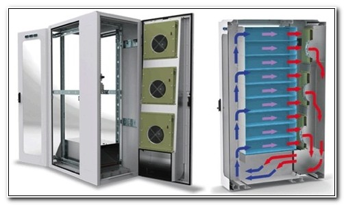 Server Rack Cabinet With Cooling