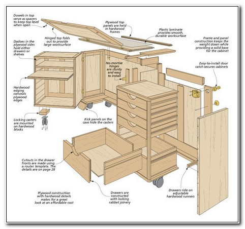 Sewing Machine Cabinet Plans Free