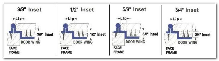 Types Of Cabinet Door Hinges