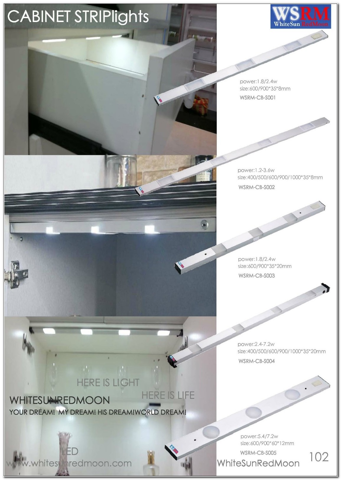 Under Cabinet Lighting Hardwired Led