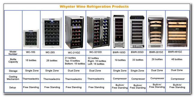 Under Cabinet Wine Fridge Dimensions