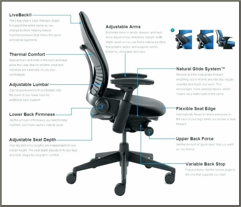 Best Desk Chair For Back Pain Uk
