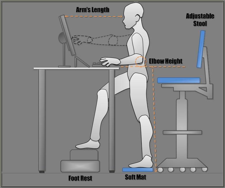 Ergonomics For Standing Desk Heights