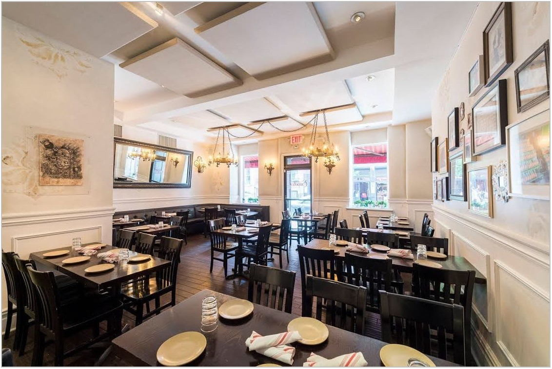 Top Private Dining Rooms Nyc