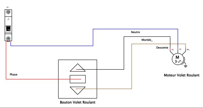 Schéma de câblage des volets roulants