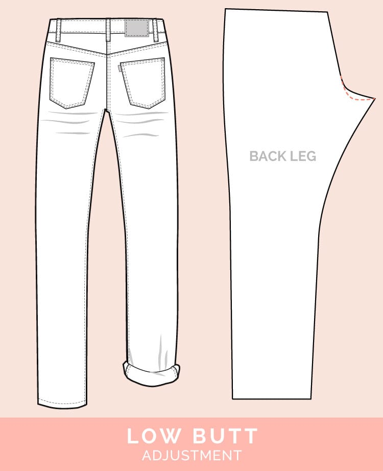 Low Butt Adjustment // 12 common jeans and pants adjustments // Closet Case Files