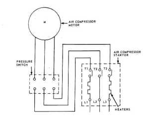 Figure 13 Wiring diagram for airpressor