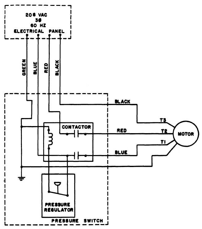 A Grounded Inductor as well Probably Outrageous Fun Automotive Dimmer Switch Wiring Diagram Gallery likewise Ingersoll Rand Air  pressor 220 Wiring Diagram besides Rs 485 Wiring Diagram likewise Tankless Water Heater Repair Guide. on electrical wire size requirements
