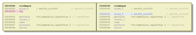 combined_voterepub vs voterepub
