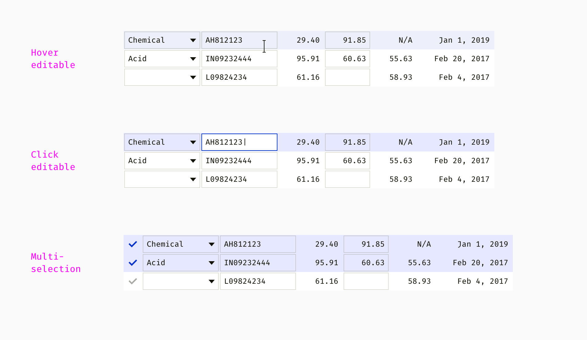 How To Architect A Complex Web Table