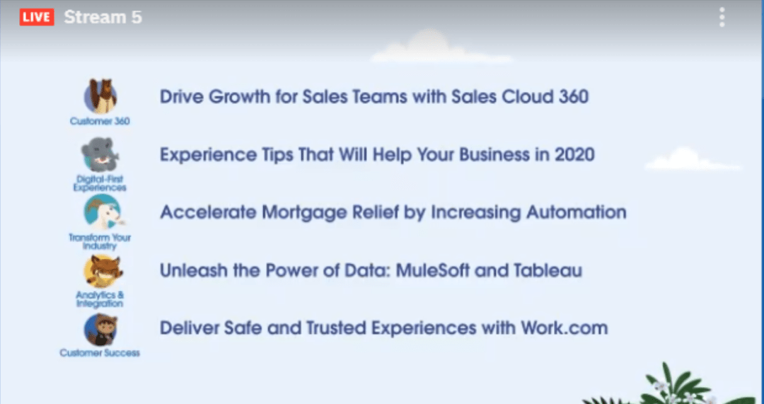 enhancing employee engagement with salesforce
