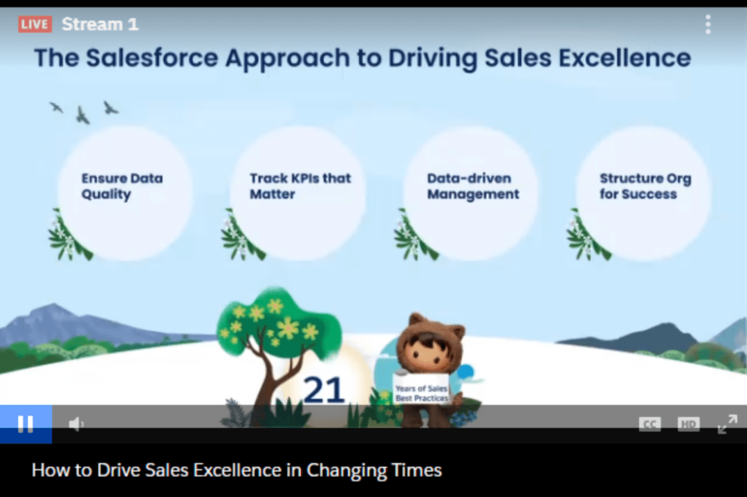salesforce lead generation and centered innovation
