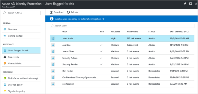 Bilderesultat for user compromised azure ad identity protection
