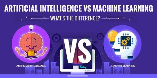 AI and ML: Are they one and the same?