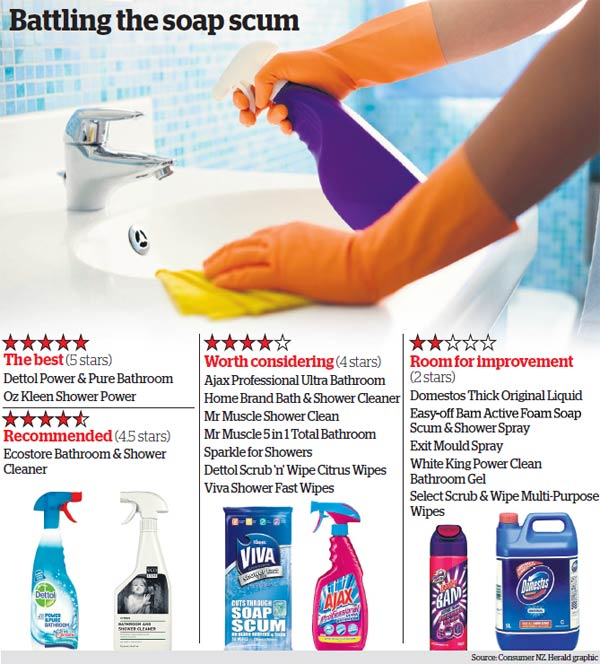 bathroom cleaning aids