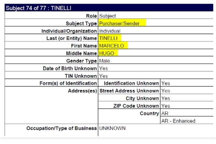 Tinelli aparece en el reporte de la unidad antilavado de EE.UU. -