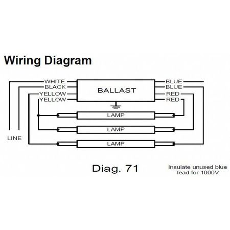 Z_HCqvff?resize=450%2C450&ssl=1 philips advance t8 ballast wiring diagram the best wiring  at gsmx.co