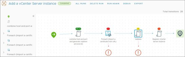 Configure vRealize Orchestrator - Run Add vCenter Server Instance Workflow