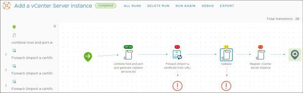 Configure vRealize Orchestrator - Run Add vCenter Server Instance Workflow