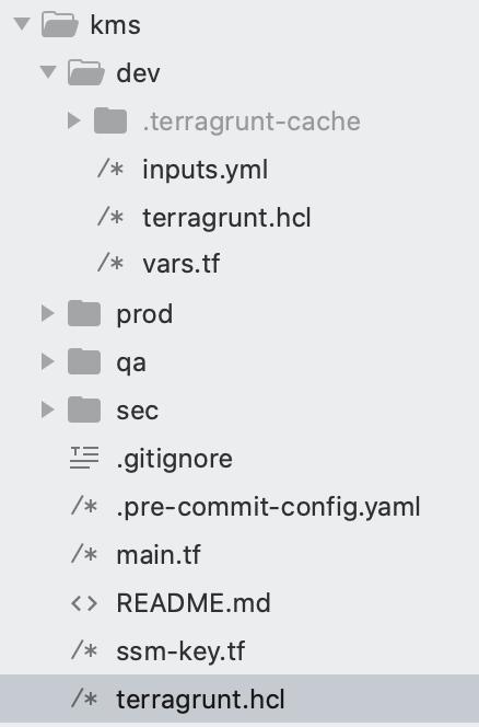 terragrunt directory structure