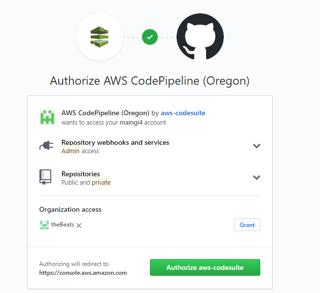 Serverless CI: Part 2 – Getting started with AWS CodePipeline
