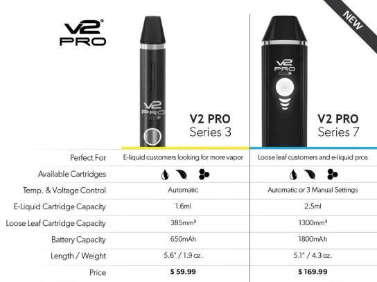 V2 Pro Series spec chart