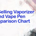 Best Selling Vaporizer and Vape Pen Comparison Chart