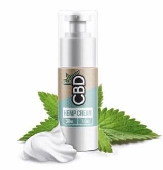 Pump bottle of CBDFx Hemp cream