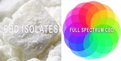 CBD isolates vs full spectrum