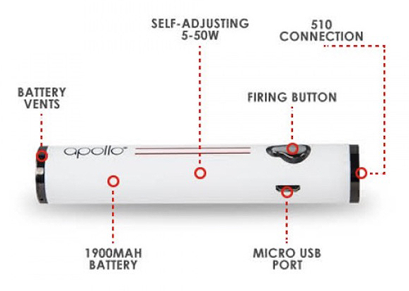 Apollo GO Parts Chart