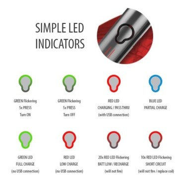 simple LED Indicators