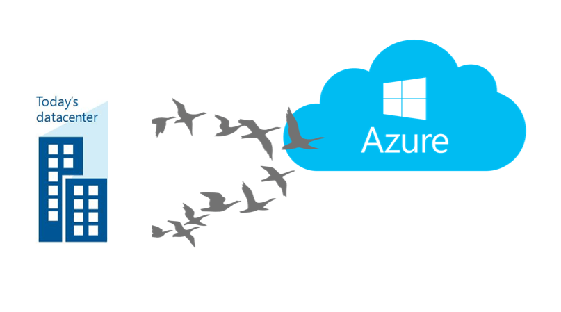 Data center migration to Azure using Veeam | CloudOasis