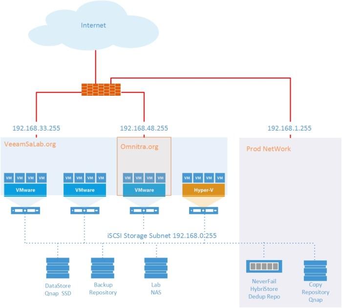 CloudOasisNet.jpg