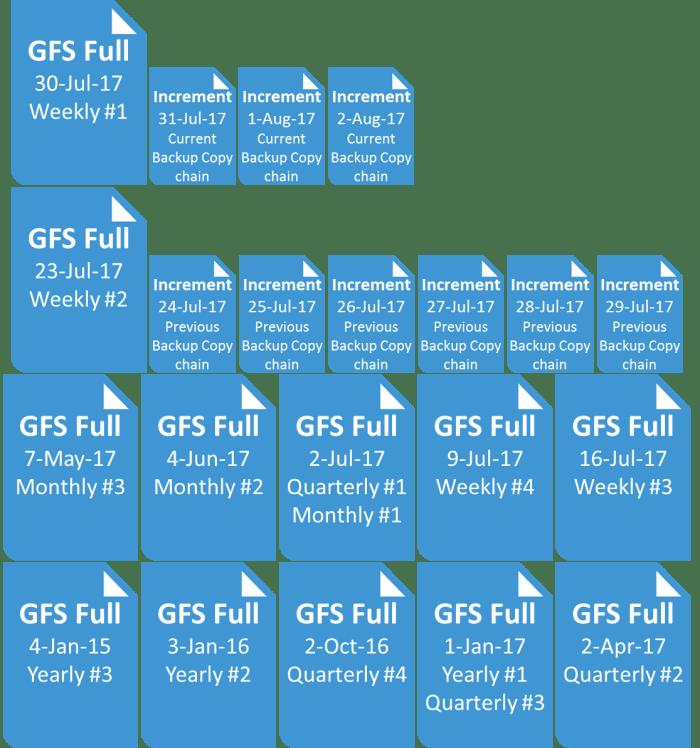 GFS-files2