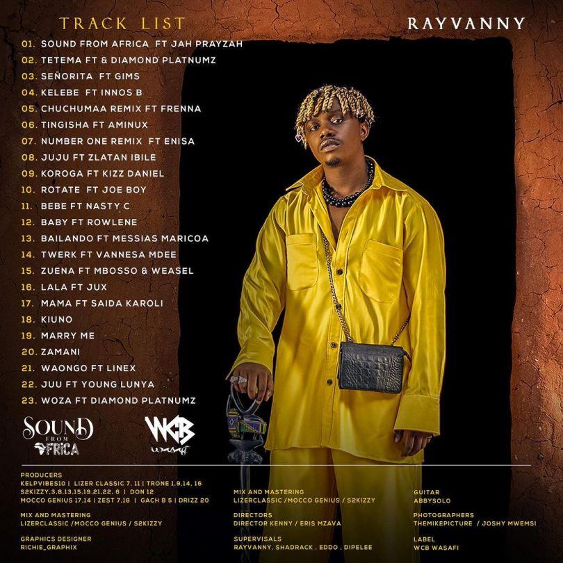 AUDIO: Rayvanny Ft Young Lunya - JUU Mp3 Download