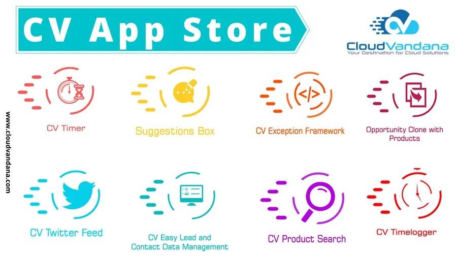 An Introduction To CloudVandana(CV) App Store