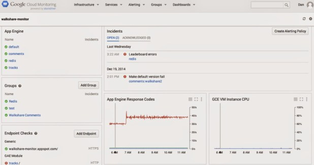 google_cloud_monitoring_by_stackdriver