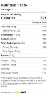 Chicken Korma Nutrition