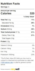 Nutrition - Indian Potatoes
