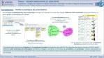 DIC-1-2-FE1-Outils-numériques-de-présentation